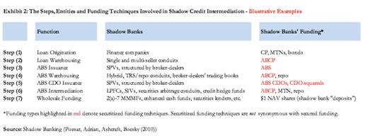 China Shadow